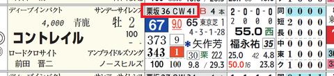 コントレイル(「追切指数」)