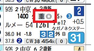 京都2R3