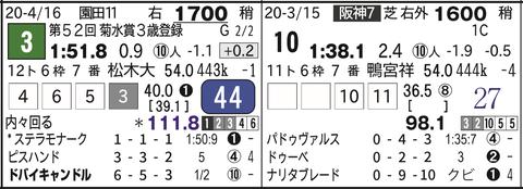 CapD20200514_20
