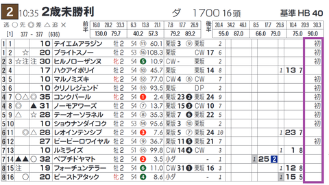 小倉2R4