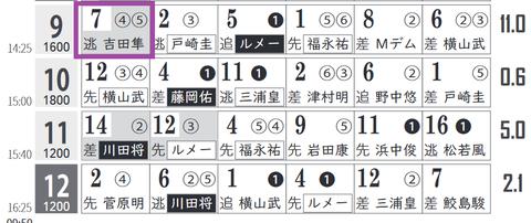 中山9R0