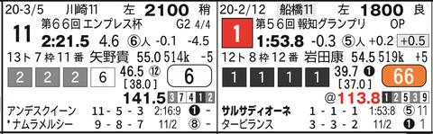 CapD20200401_29