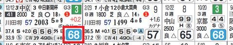 ヴェロックス(中日新聞杯)