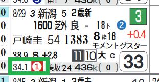 中山3R3