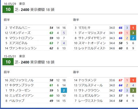 CapD20200527_6