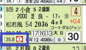 中京2R2
