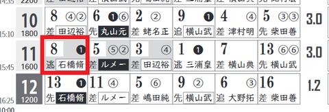 中山11R0