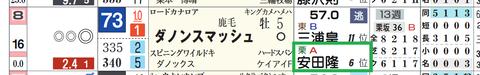 ダノンスマッシュ(安田隆行厩舎)