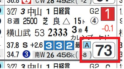 ウインマリリン(日経賞)