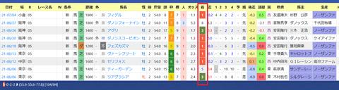 川田騎手(新馬戦)