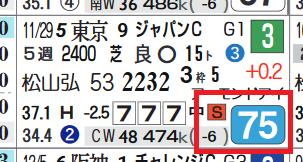 デアリングタクト(ジャパンC)