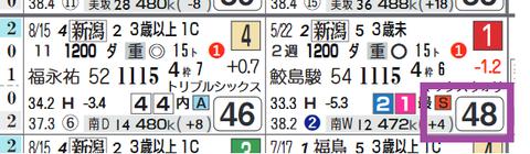 新潟8R2