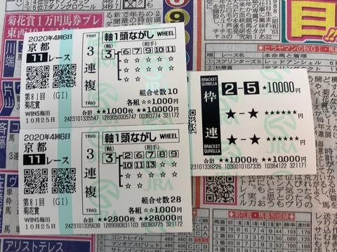 菊花賞の馬券