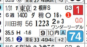 レッドルゼル(根岸S)