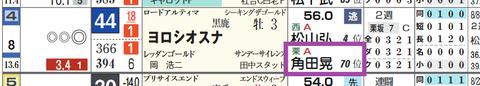 小倉6R3