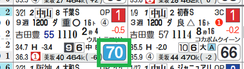 中山10R