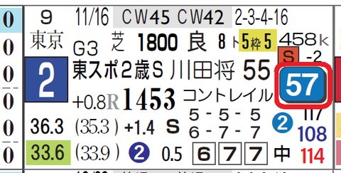 アルジャンナ(東京スポーツ杯2歳S)