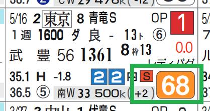 ゲンパチフォルツァ(青竜S)