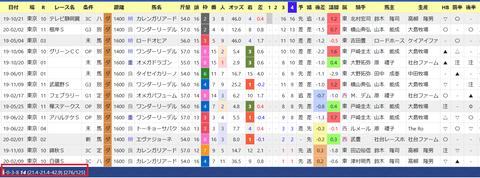 安田翔伍厩舎2
