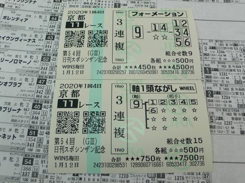 【馬券】1回京都4日11