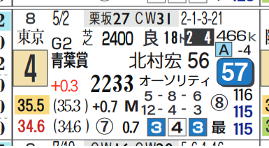 小倉10R3