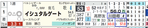 京都8R2