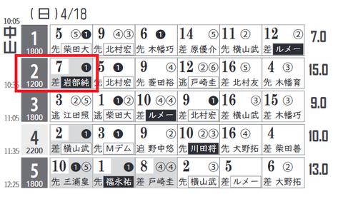 中山2R0