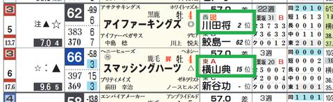 東京10R4
