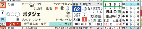 小倉10R2