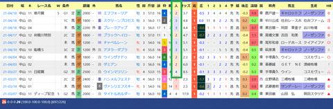 横山武史騎手2