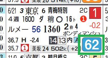 京都12R