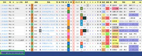 横山武騎手2