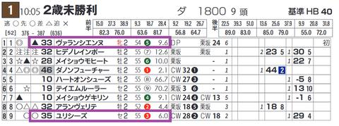 阪神1R4