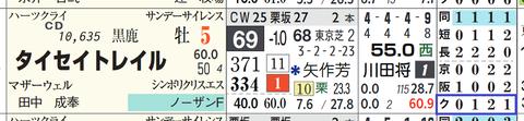 タイセイトレイル(「クラス成績」)