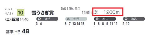 新潟10R4