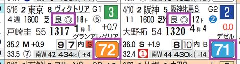 マジックキャッスル(近2走)