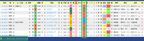 笹田和秀厩舎2
