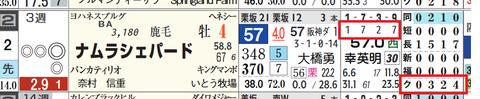 新潟7R2