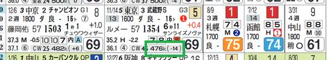 タイムフライヤー(武蔵野S)