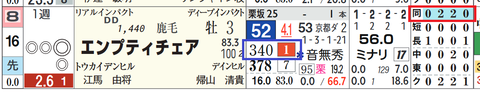 中山5R2