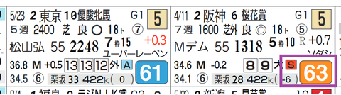 アールドヴィーヴル(桜花賞)
