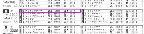 新潟8R4