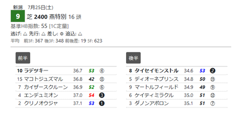 新潟9R4