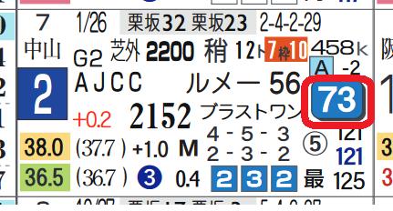 ステイフーリッシュ(AJCC)