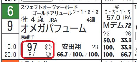 オメガパフューム(「MX指数」=1番手)