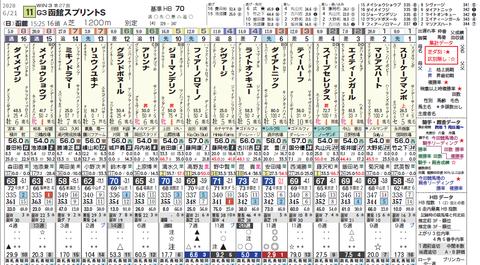 函館スプリントS2