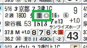 中京6R2