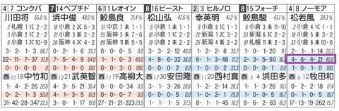 小倉2R3