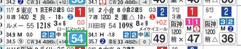モントライゼ(京王杯2歳S)