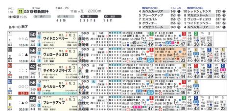 京都新聞杯2